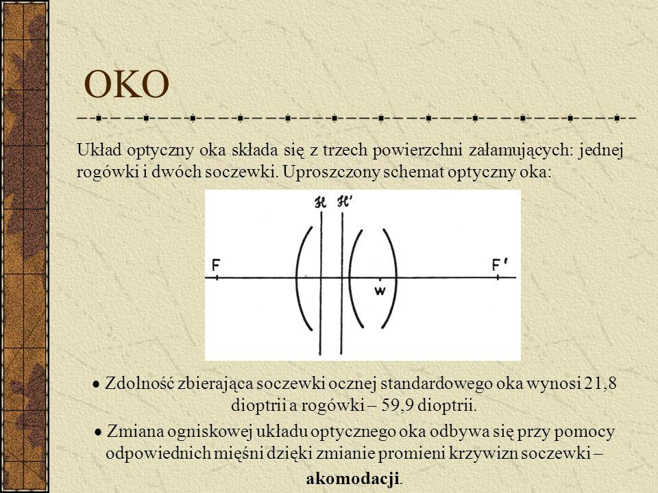 OKO Układ optyczny oka składa się z trzech powierzchni załamujących: jednej rogówki i dwóch soczewki. Uproszczony schemat optyczny oka: