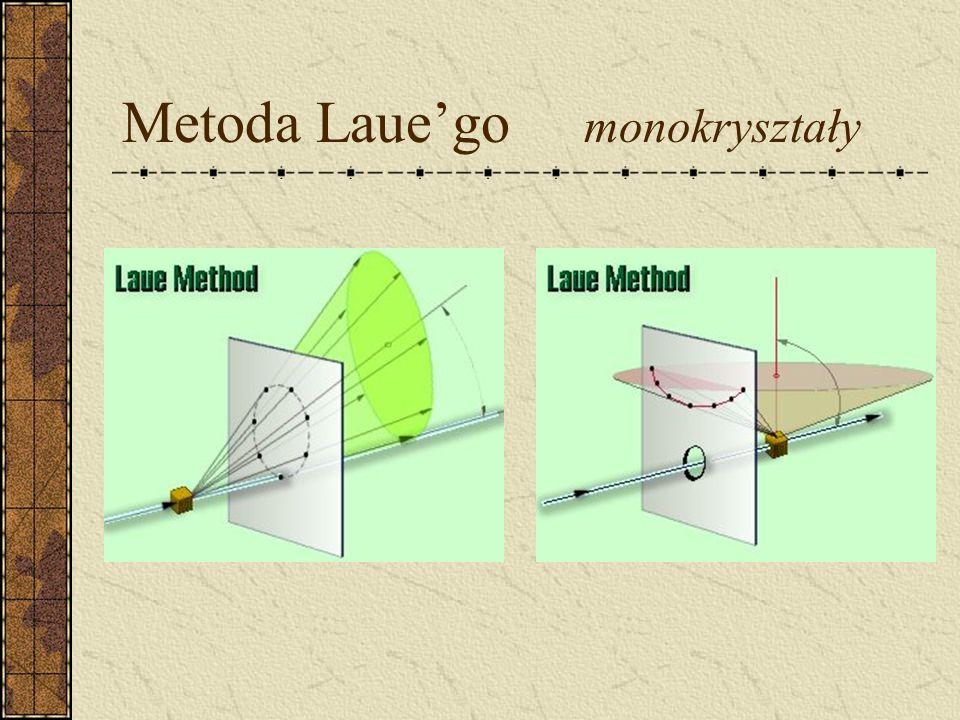 Metoda Laue'go monokryształy