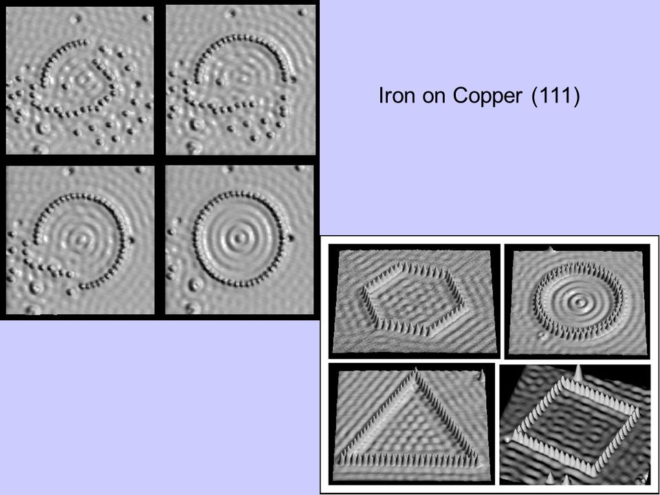 Iron on Copper (111)
