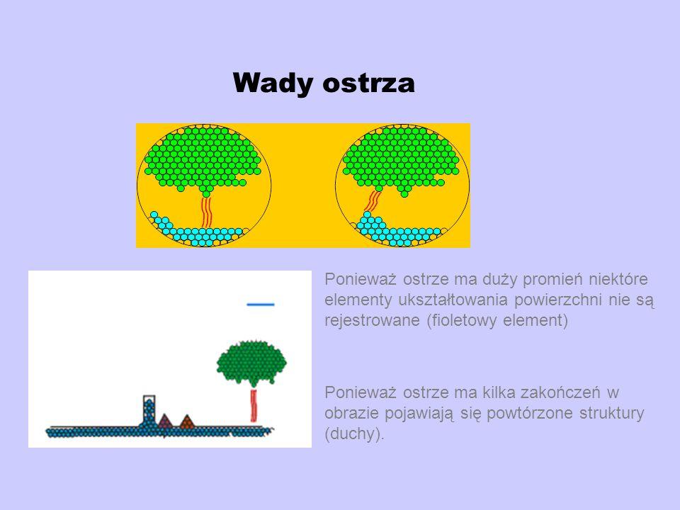 Wady ostrza Ponieważ ostrze ma duży promień niektóre elementy ukształtowania powierzchni nie są rejestrowane (fioletowy element)