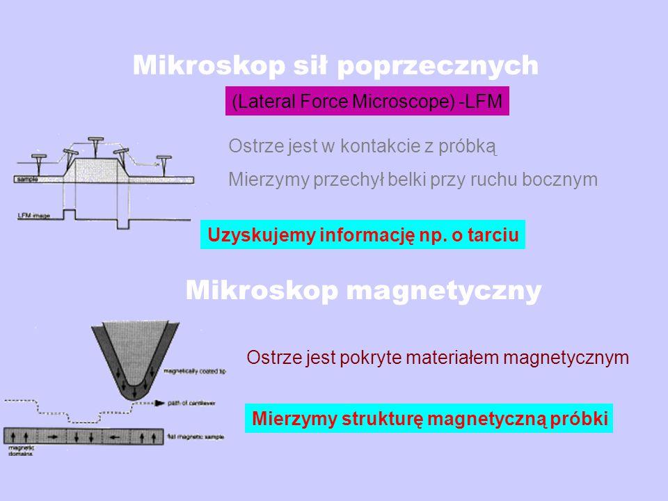 Mikroskop sił poprzecznych