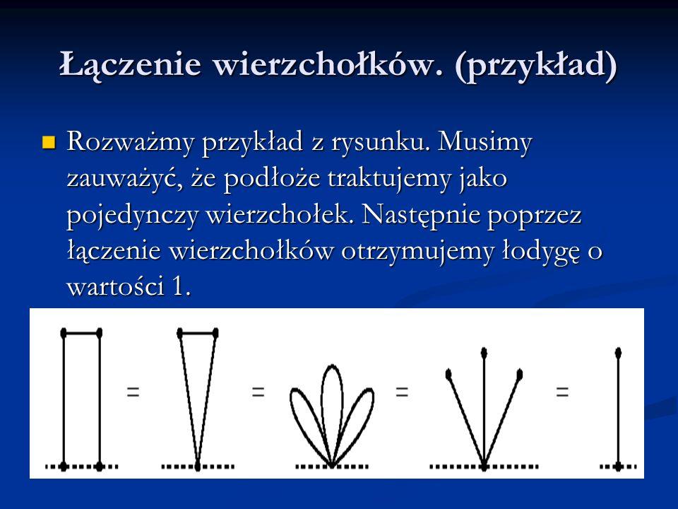 Łączenie wierzchołków. (przykład)