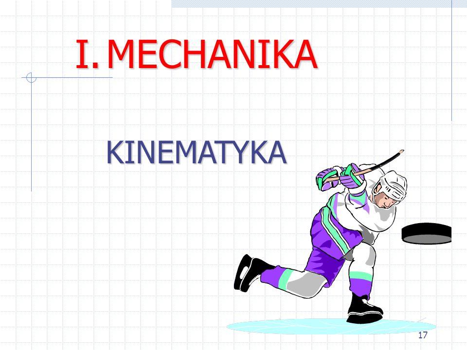 MECHANIKA KINEMATYKA