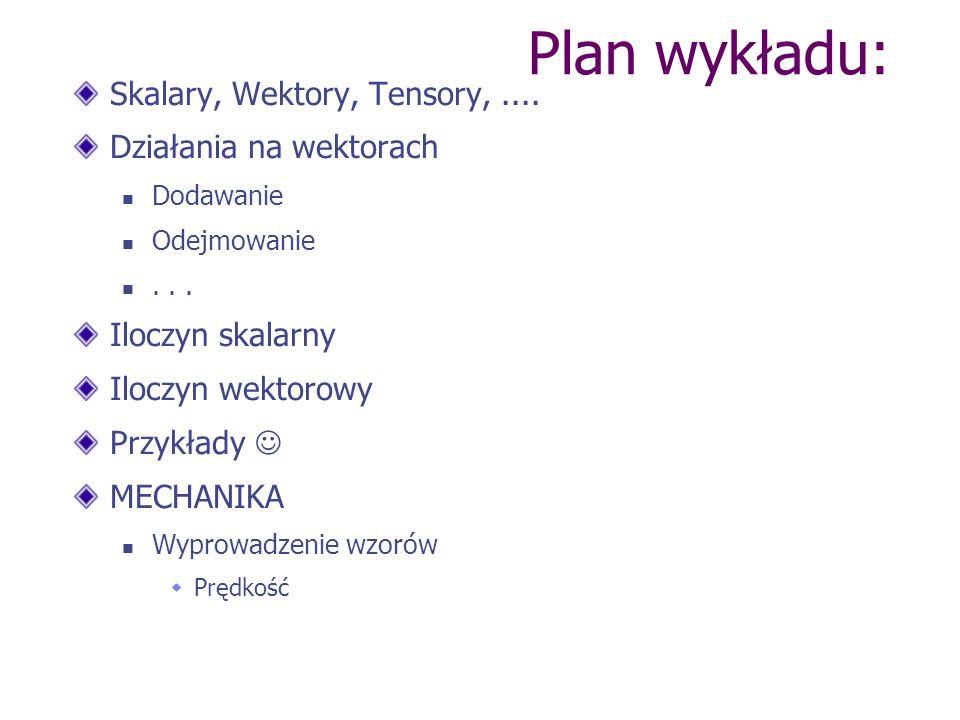 Plan wykładu: Skalary, Wektory, Tensory, .... Działania na wektorach
