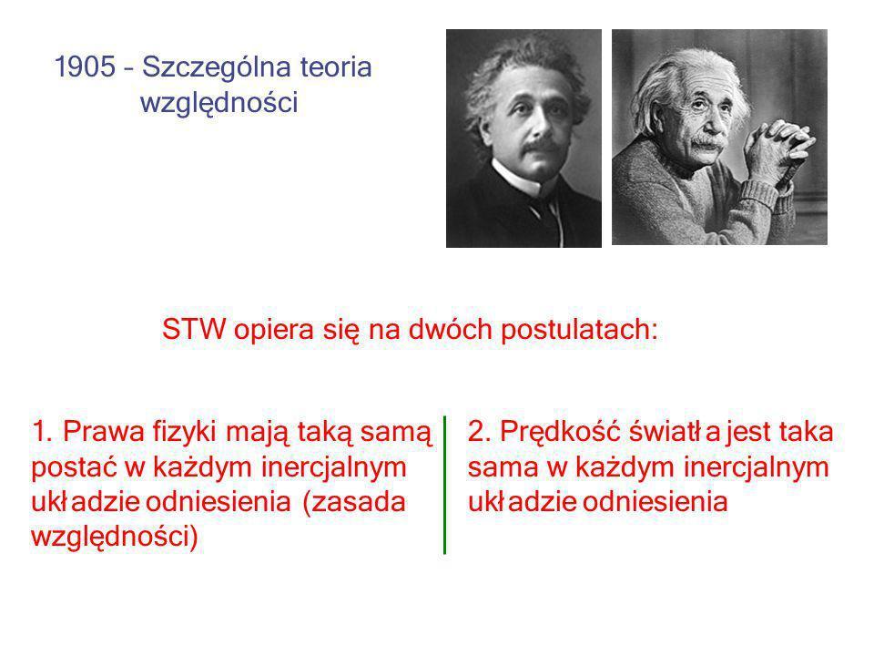 1905 – Szczególna teoria względności