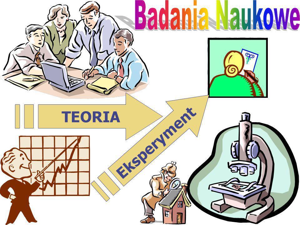 Badania Naukowe TEORIA Eksperyment