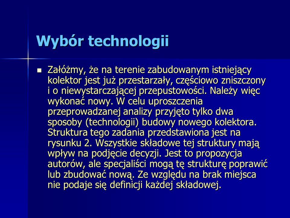 Wybór technologii