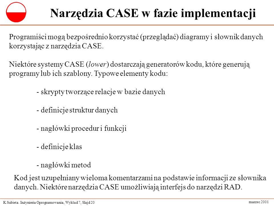 Narzędzia CASE w fazie implementacji