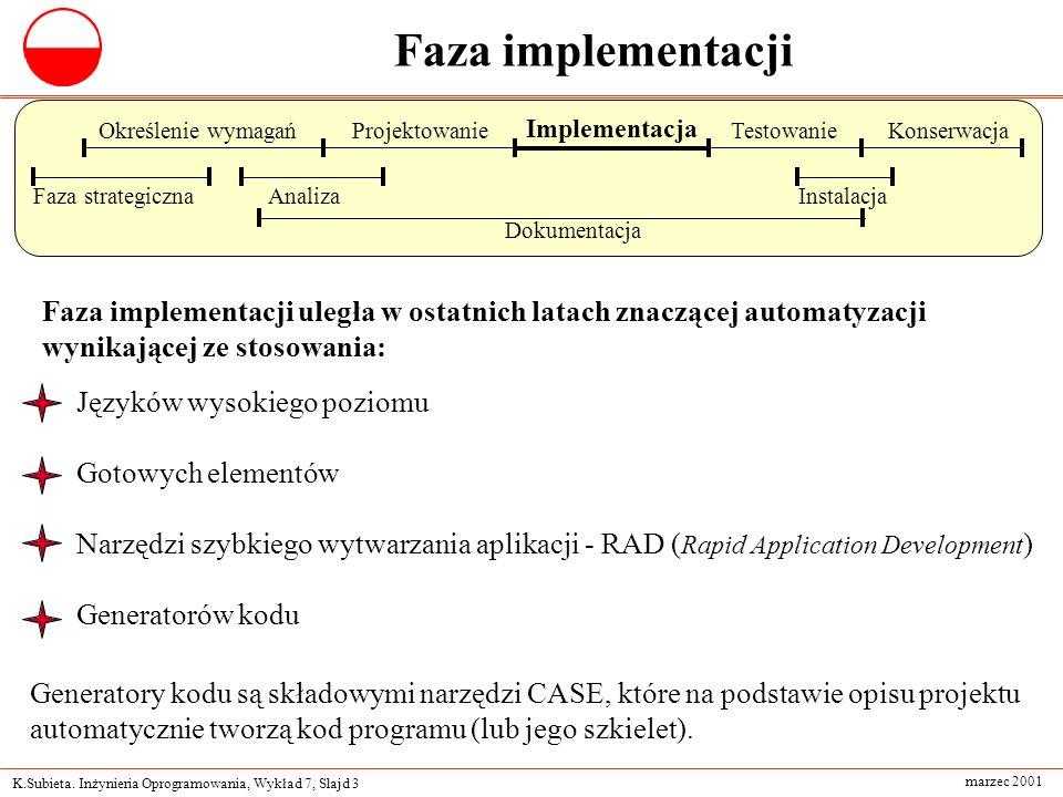 Faza implementacji Określenie wymagań. Projektowanie. Implementacja. Testowanie. Konserwacja. Faza strategiczna.