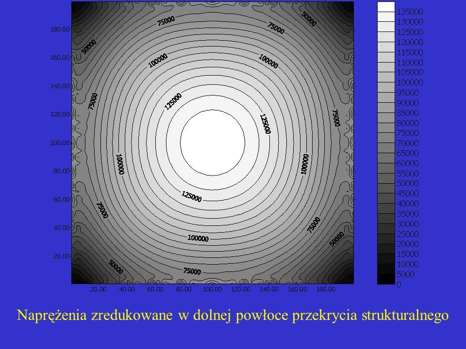 Naprężenia zredukowane w dolnej powłoce przekrycia strukturalnego
