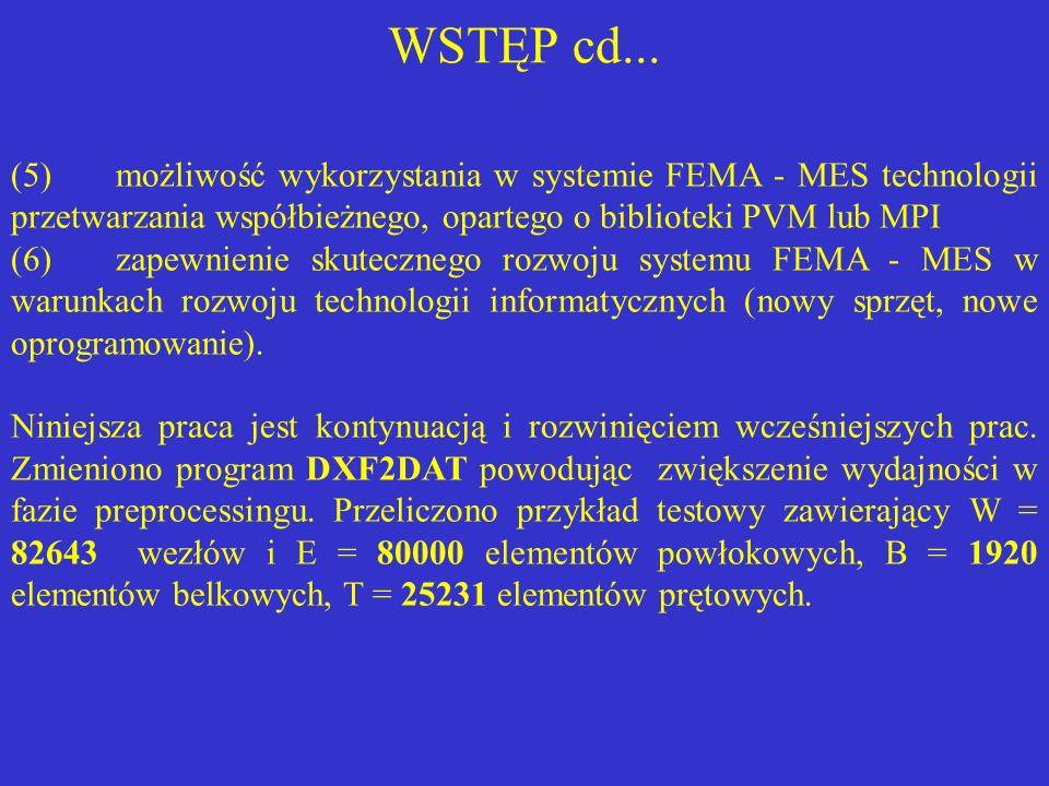 WSTĘP cd... (5) możliwość wykorzystania w systemie FEMA - MES technologii przetwarzania współbieżnego, opartego o biblioteki PVM lub MPI.