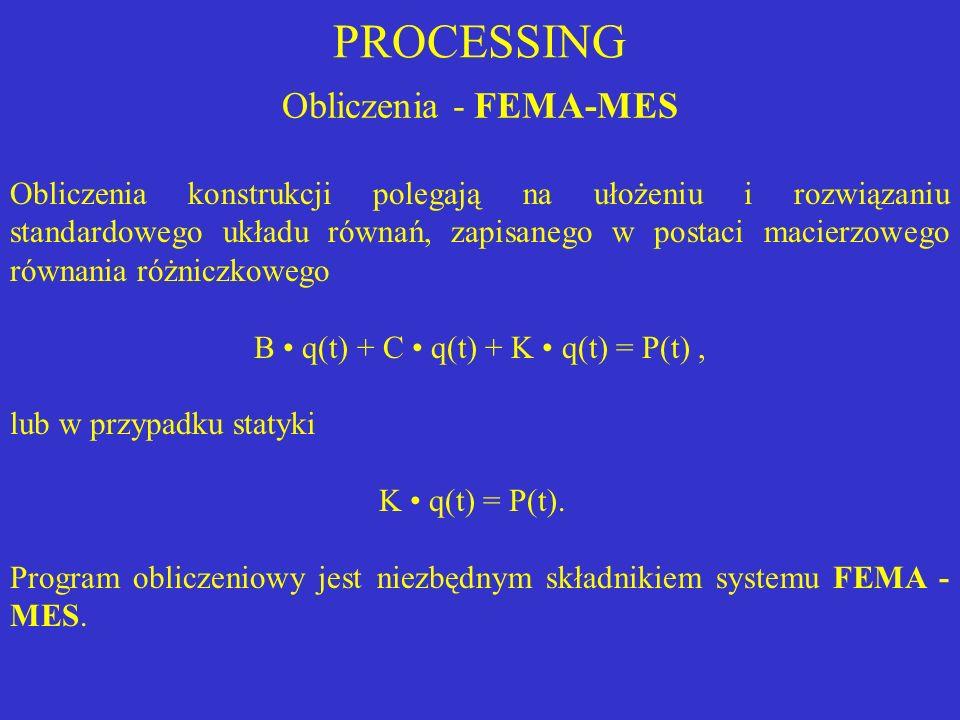 B • q(t) + C • q(t) + K • q(t) = P(t) ,