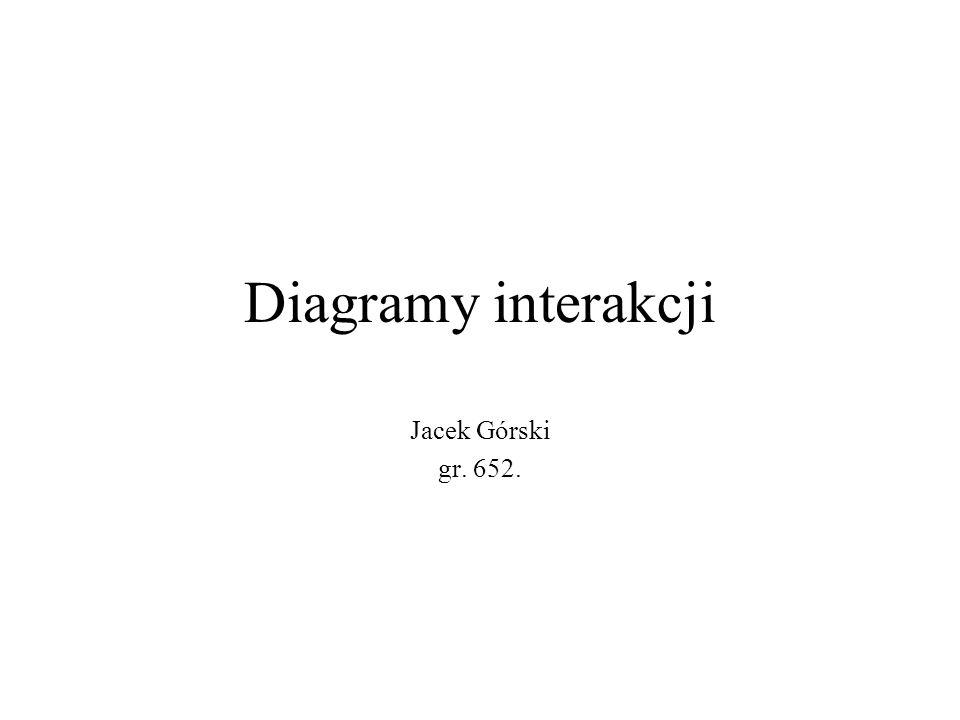 Diagramy interakcji Jacek Górski gr. 652.