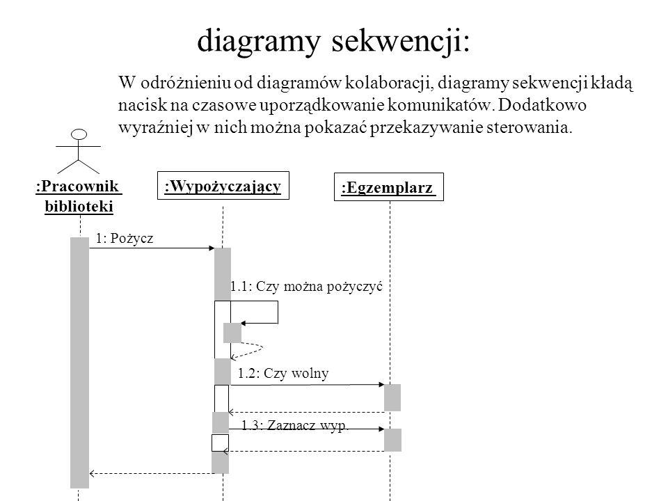 diagramy sekwencji: