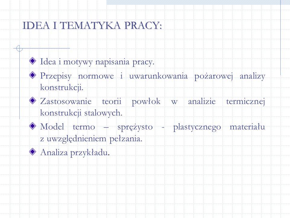 IDEA I TEMATYKA PRACY: Idea i motywy napisania pracy.