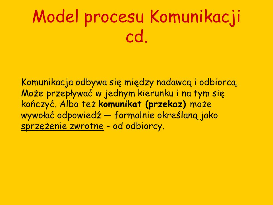 Model procesu Komunikacji cd.