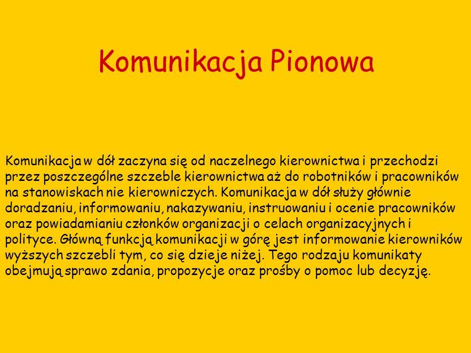 Komunikacja Pionowa