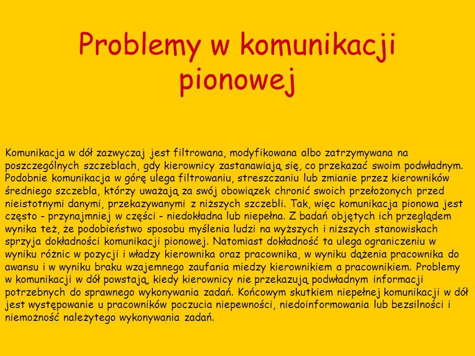 Problemy w komunikacji pionowej