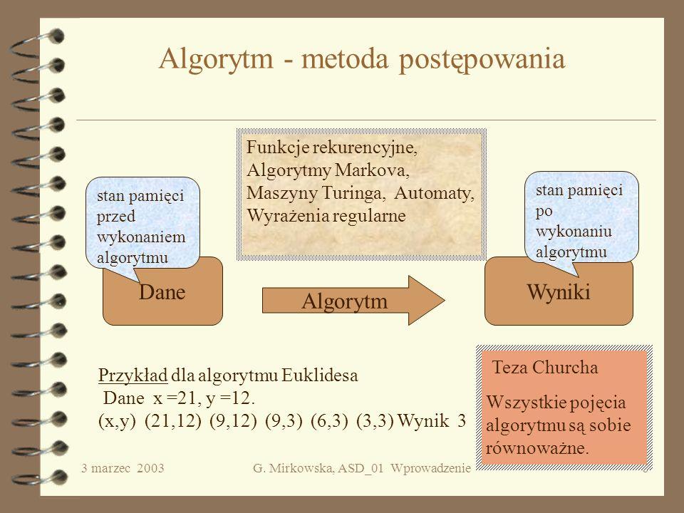 Algorytm - metoda postępowania