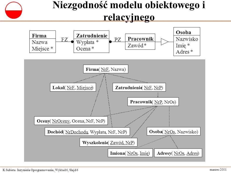 Niezgodność modelu obiektowego i relacyjnego