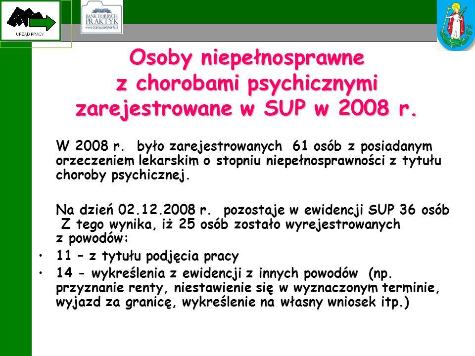 Osoby niepełnosprawne z chorobami psychicznymi zarejestrowane w SUP w 2008 r.