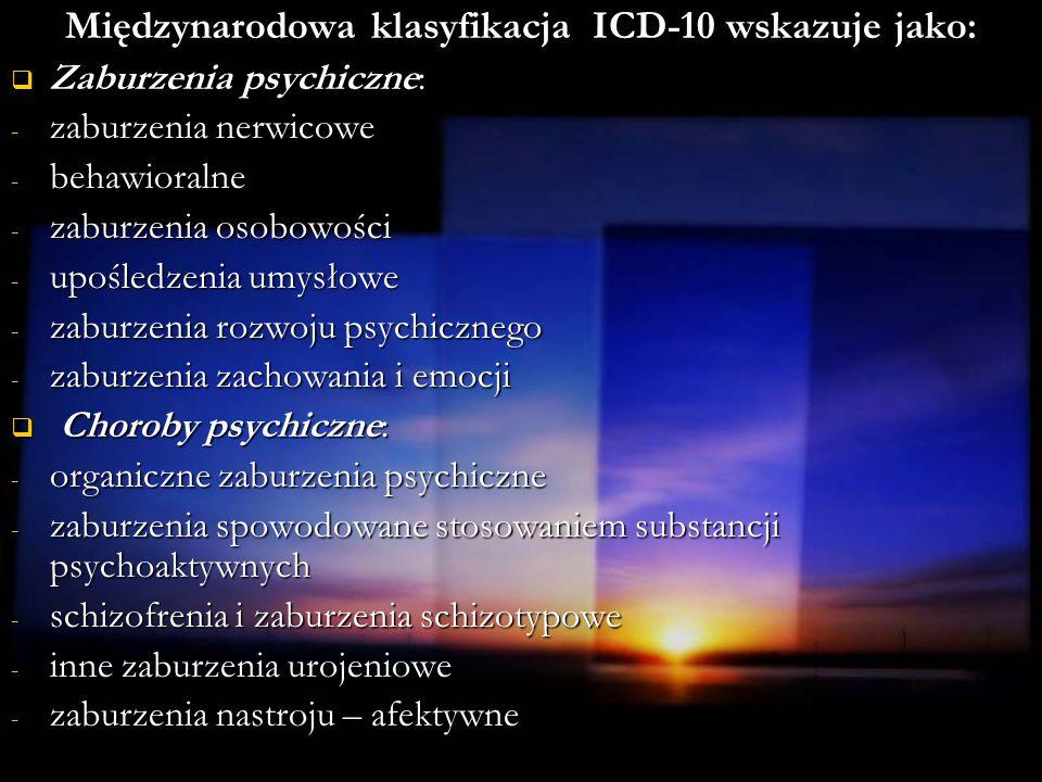 Międzynarodowa klasyfikacja ICD-10 wskazuje jako: