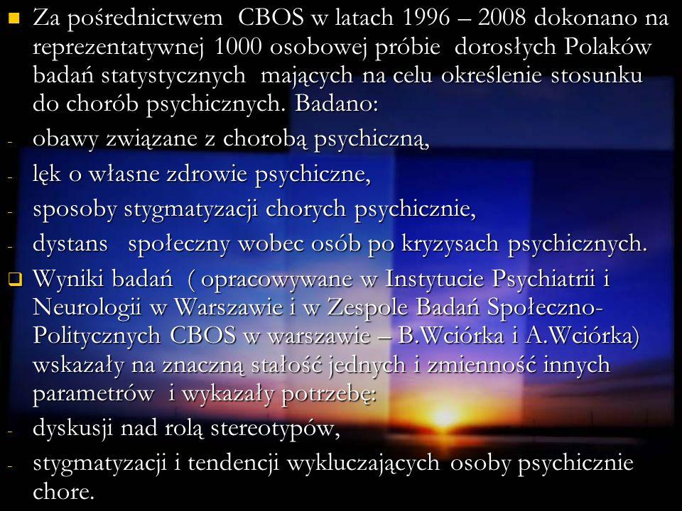 Za pośrednictwem CBOS w latach 1996 – 2008 dokonano na reprezentatywnej 1000 osobowej próbie dorosłych Polaków badań statystycznych mających na celu określenie stosunku do chorób psychicznych. Badano: