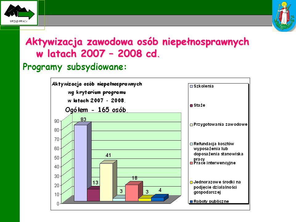 Aktywizacja zawodowa osób niepełnosprawnych w latach 2007 – 2008 cd.