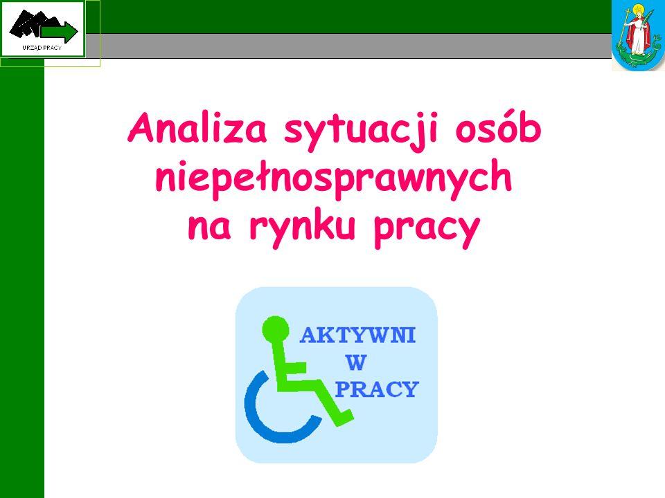 Analiza sytuacji osób niepełnosprawnych na rynku pracy