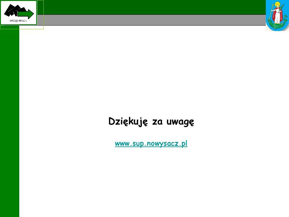 Dziękuję za uwagę www.sup.nowysacz.pl