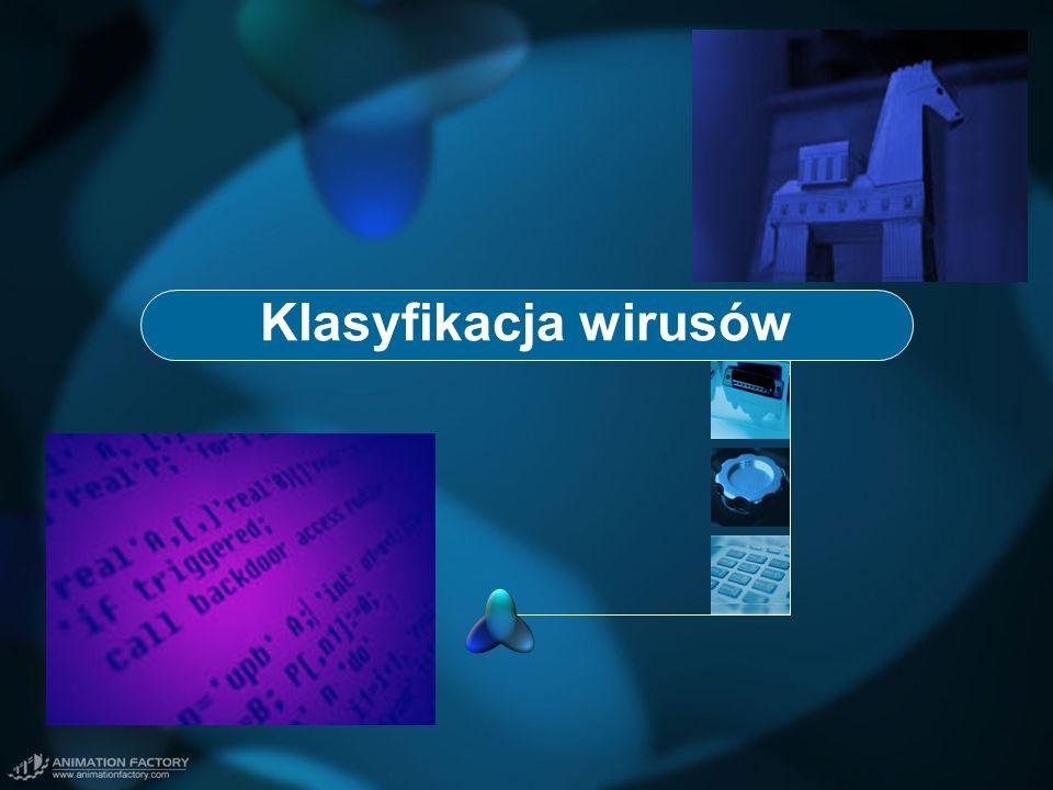 Klasyfikacja wirusów