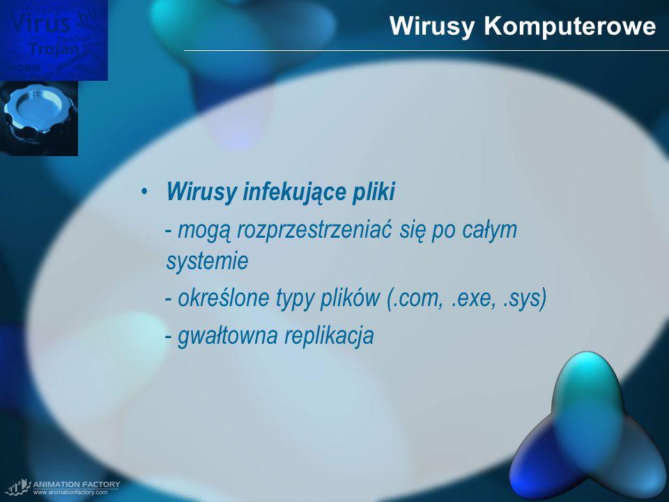 Wirusy Komputerowe Wirusy infekujące pliki. - mogą rozprzestrzeniać się po całym systemie. - określone typy plików (.com, .exe, .sys)