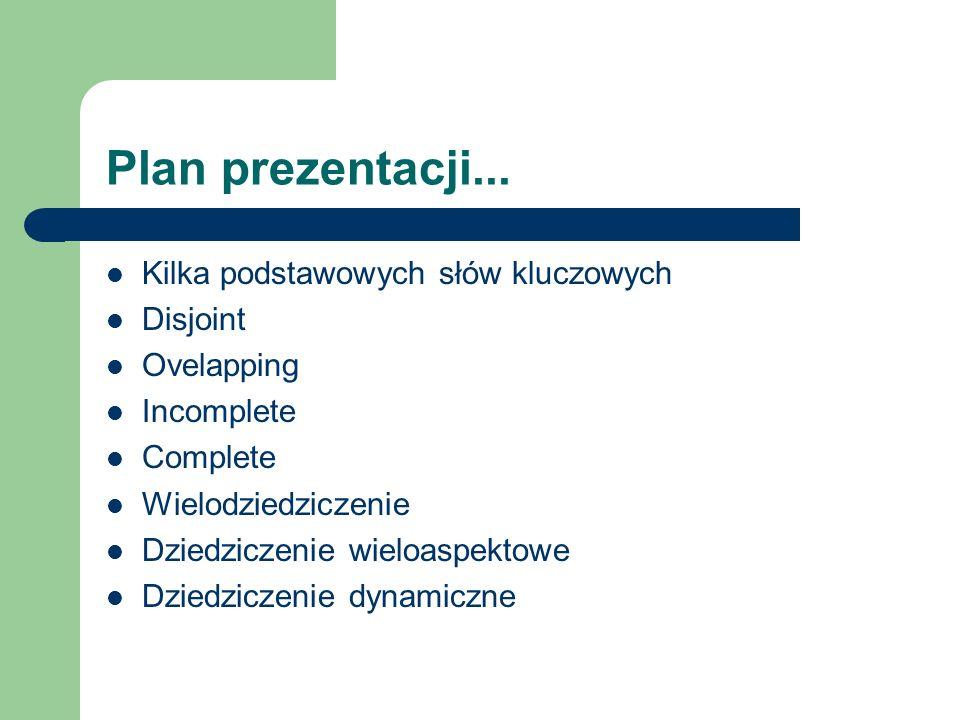 Plan prezentacji... Kilka podstawowych słów kluczowych Disjoint