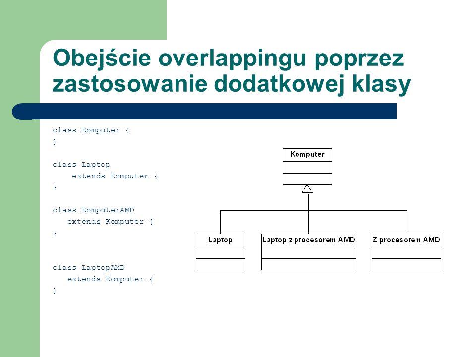 Obejście overlappingu poprzez zastosowanie dodatkowej klasy