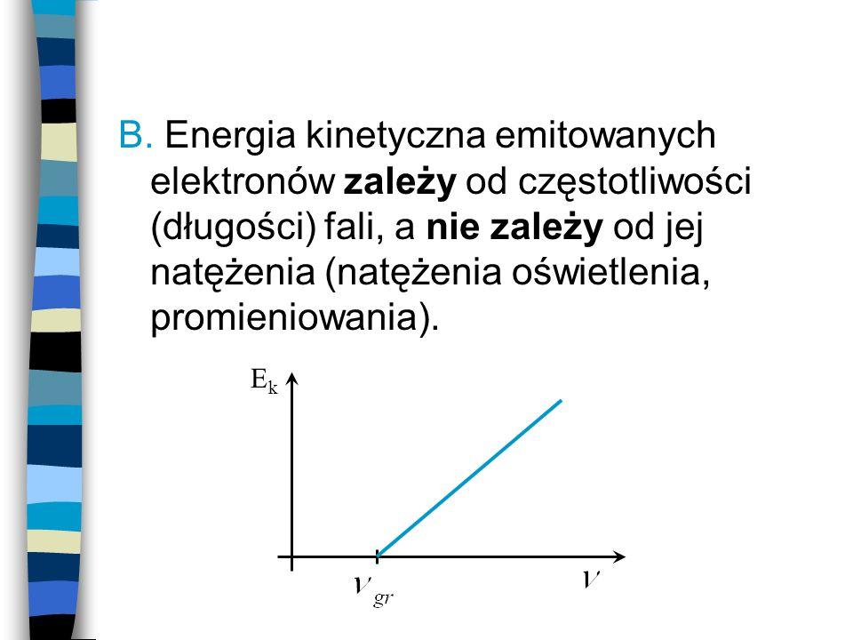 B. Energia kinetyczna emitowanych elektronów zależy od częstotliwości (długości) fali, a nie zależy od jej natężenia (natężenia oświetlenia, promieniowania).
