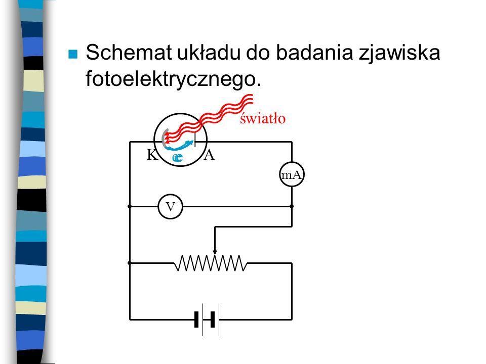 Schemat układu do badania zjawiska fotoelektrycznego.