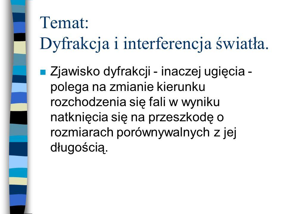 Temat: Dyfrakcja i interferencja światła.