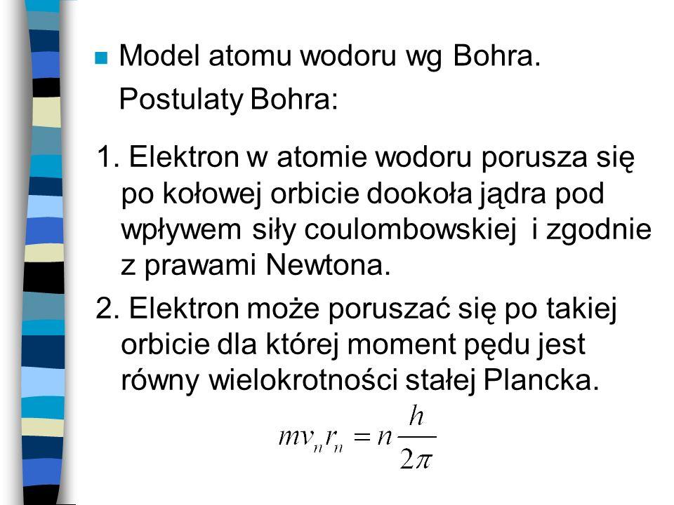 Model atomu wodoru wg Bohra.
