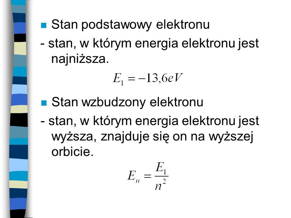Stan podstawowy elektronu