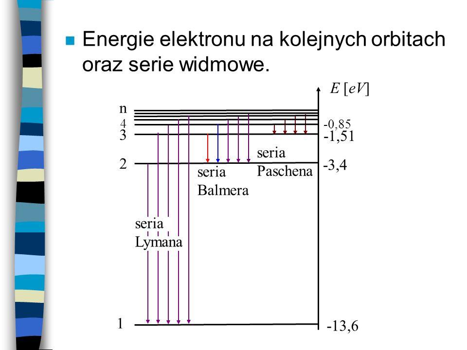 Energie elektronu na kolejnych orbitach oraz serie widmowe.