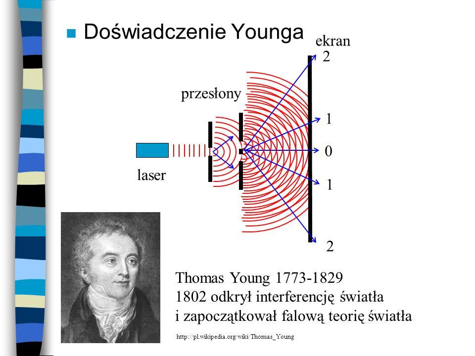 Doświadczenie Younga ekran przesłony laser 1 2 Thomas Young 1773-1829
