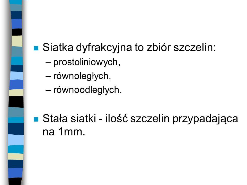 Siatka dyfrakcyjna to zbiór szczelin: