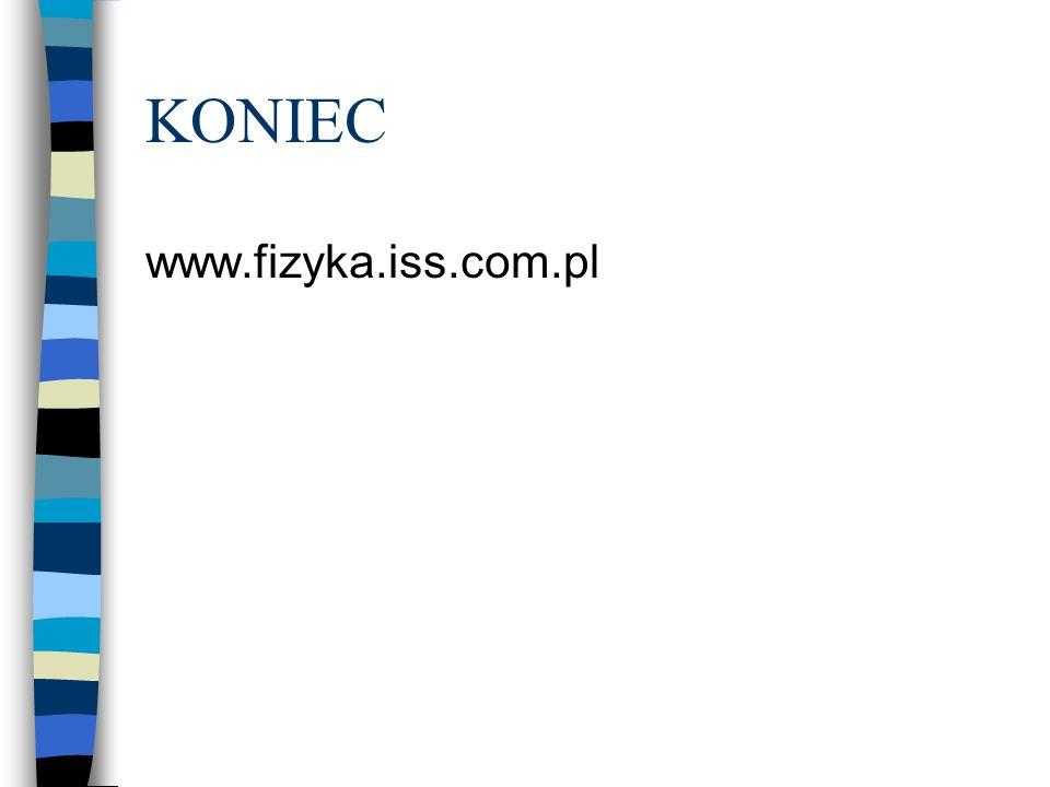 KONIEC www.fizyka.iss.com.pl