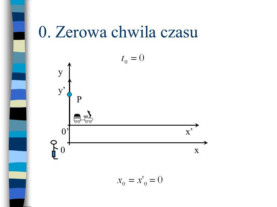 0. Zerowa chwila czasu x y x' 0' y' P
