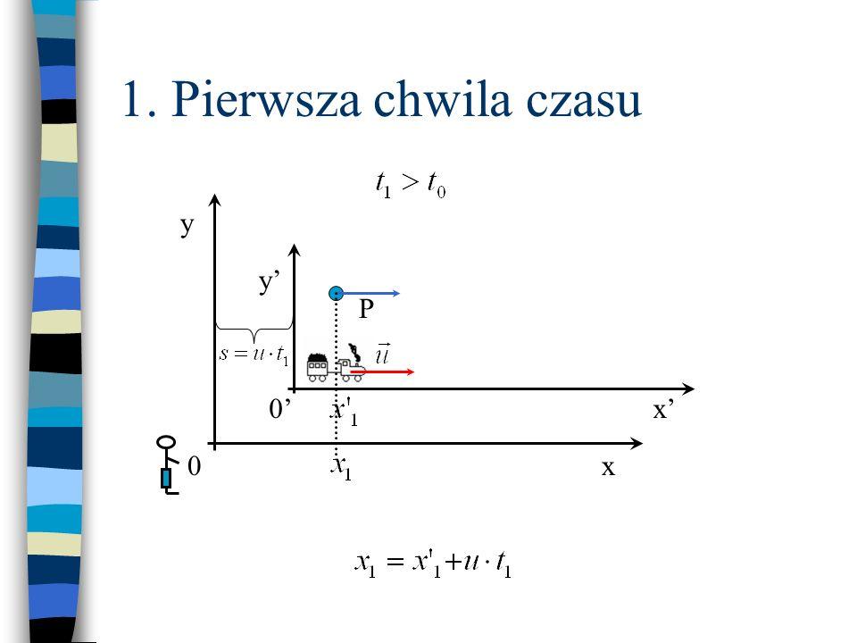 1. Pierwsza chwila czasu x y x' 0' y' P