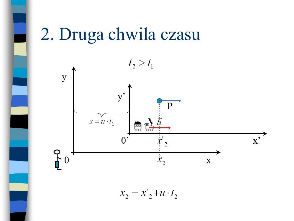 2. Druga chwila czasu x y x' 0' y' P