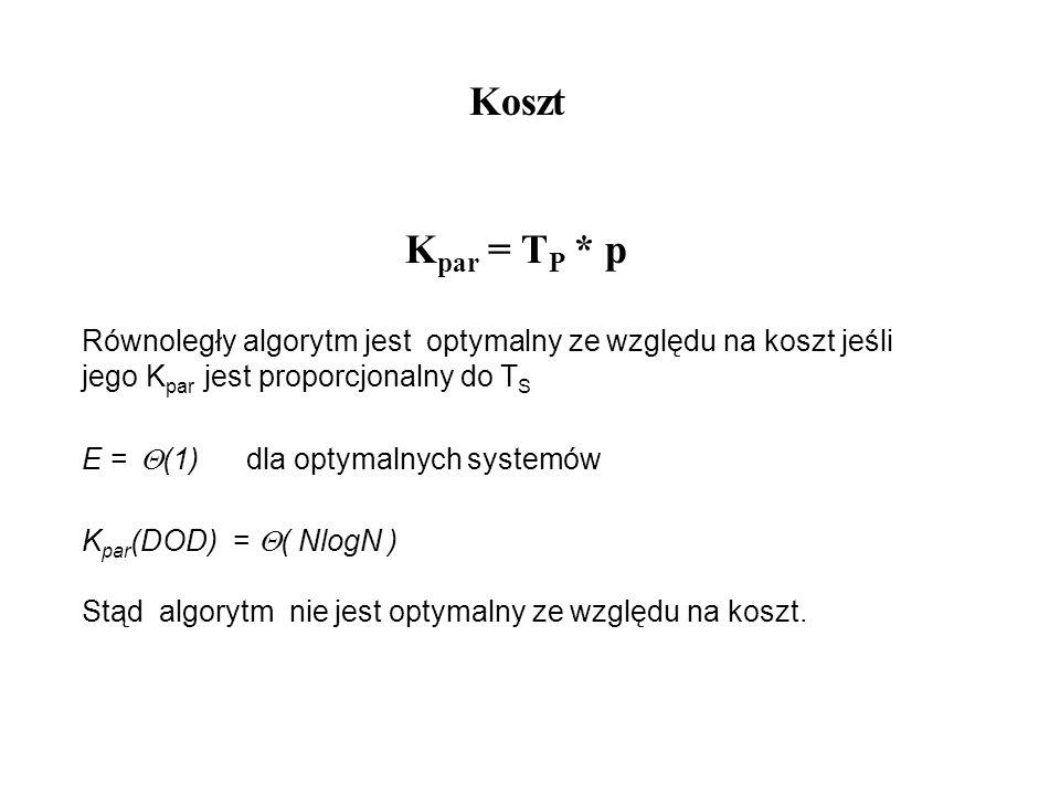 Koszt Kpar = TP * p. Równoległy algorytm jest optymalny ze względu na koszt jeśli. jego Kpar jest proporcjonalny do TS.