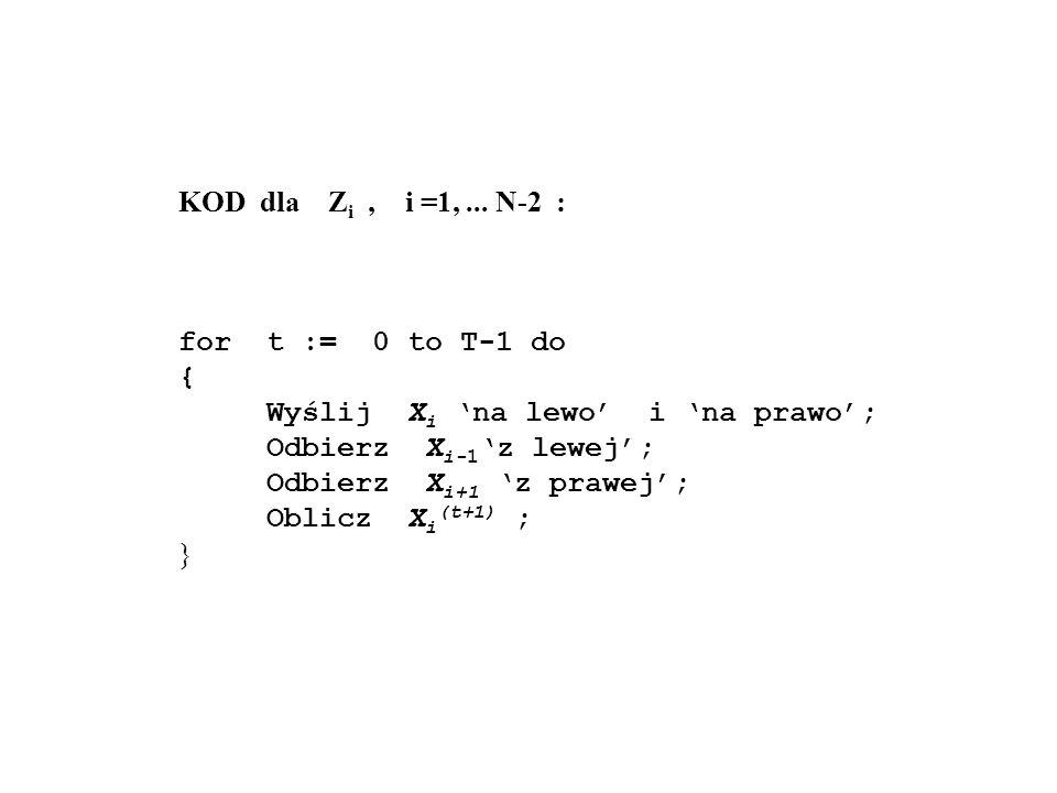 KOD dla Zi , i =1, ... N-2 : for t := 0 to T-1 do. { Wyślij Xi 'na lewo' i 'na prawo';