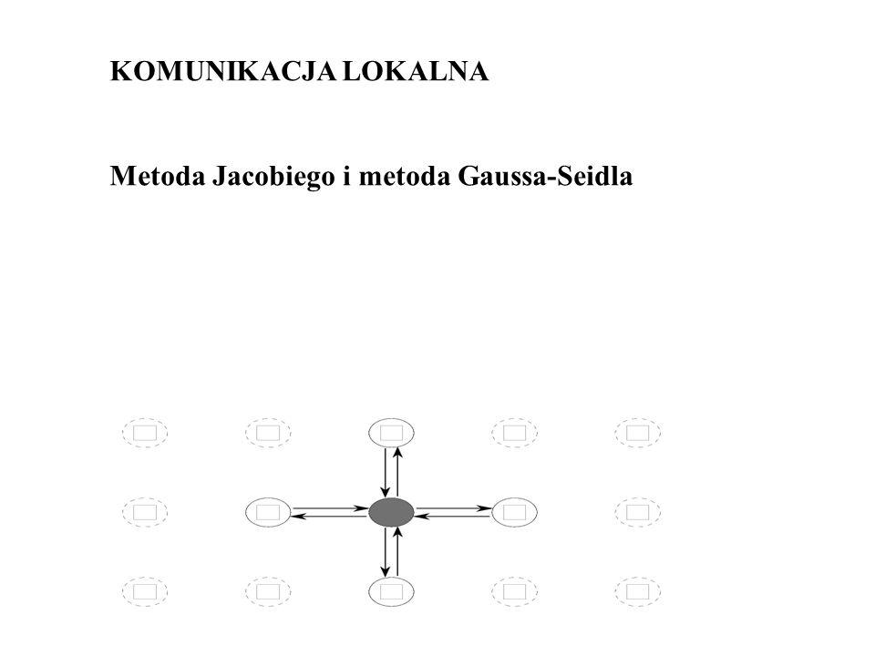 KOMUNIKACJA LOKALNA Metoda Jacobiego i metoda Gaussa-Seidla