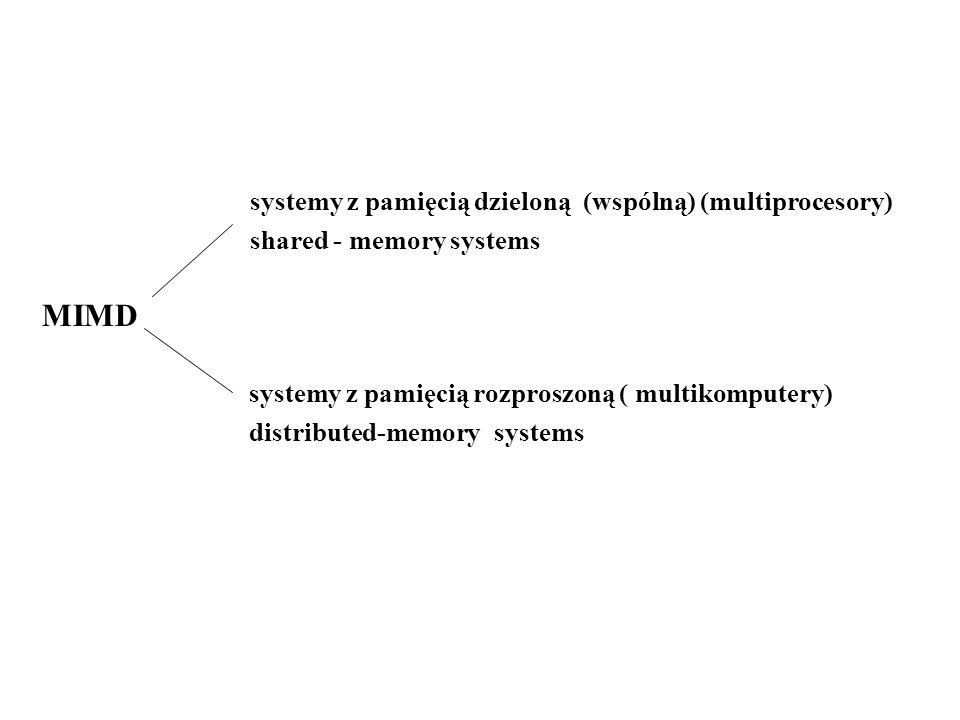 systemy z pamięcią dzieloną (wspólną) (multiprocesory)